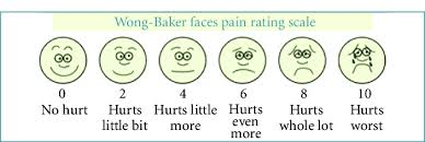 Wong Baker Chart Wong Baker Faces Pain Rating Scale Wbfps Download