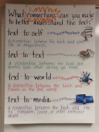 Book Connections Anchor Chart Used During Reading
