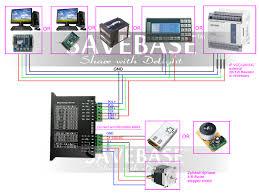 cnc router diy kit axis breakout board x mh stepper motor breakout board wiring