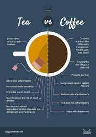 Science can't really say one is superior to the other, so fill your mug with whichever brew you like. The Natural Benefits Of Tea Vs Coffee Coffee Benefits Tea Benefits Health