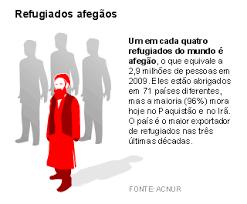 Resultado de imagem para IMAGENS DE RECEITAS DO AFEGANISTÃO