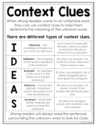 Types Of Context Clues Chart Tips For Teaching Context Clues The Stellar Teacher Co