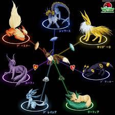 73 Complete Pokemon Luxio Evolution Chart
