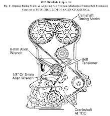 2001 mitsubishi eclipse spyder gt engine diagram wiring 2003 mitsubishi eclipse spyder radio wiring diagram pearl white mitsubishi eclipse spyder gt 2001 2007 mitsubishi eclipse spyder gt