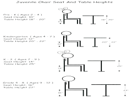 typical coffee table height standard of tables dimensions size metric hei