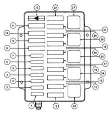 lincoln mark viii 1993 1995 fuse box diagram auto genius lincoln mark viii fuse box engine compartment