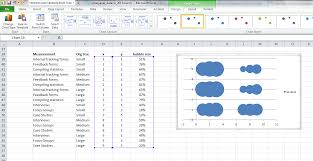 Creating A Bubble Chart In Excel 2010 How To Make A Bubble Chart In Excel Depict Data Studio