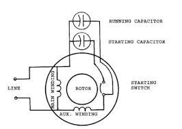 ac motor capacitor wiring diagram facbooik com Wiring Diagram For Capacitor motor starting capacitor capacitor guide \ readingrat wiring diagram for capacitor well pump