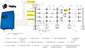 how to wire an electric fence diagram images for electricity to security alarm electric fencing chargers high voltage fence generators