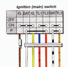 tail light ignition vulcan 500 motorcycle forum klr 650 wiring diagram at Ex500 Wiring Diagram