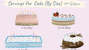 From one baker to another, my 8 recommended baking pans: Approximate Servings Slices Per Cake By Size
