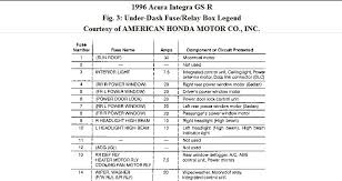 2000 integra fuse diagram all wiring diagram acura integra fuse box diagram wiring diagrams schematic 91 acura integra fuse box diagram 2000 integra fuse diagram