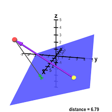 distance from point to plane example