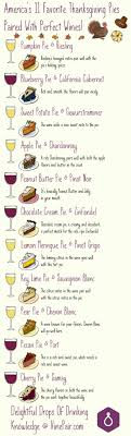 Wine And Chocolate Pairings Chart Thanksgiving Pie Wine Pairing Chart Png Jpc Event Group