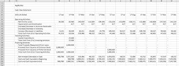 What Is A Cash Flow Report Monthly Cash Flow Report For Investor