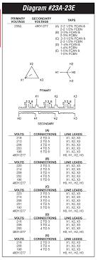 500 kva transformer primary 208 secondary 480y 277 federal pacific federal pacific transformer company at Federal Pacific Transformer Wiring Diagram