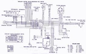 wire diagram honda rc51 quick start guide of wiring diagram • honda xl100 electrical wiring diagram panel switch wiring 2005 honda rc51 honda rc45