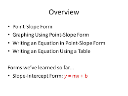 overview point slope form graphing using point slope form
