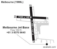Ymml Melbourne Tullamarine General Airport Information