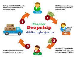 Tentunya ini akan sangat bermanfaat bagi anda yang ingin berjualan secara online. 4 Cara Bisnis Online Shop Tanpa Modal