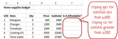 If Function Excel If And Or Nested If Not Logical Functions In Excel