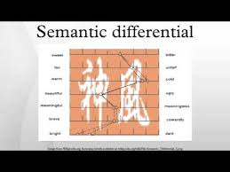 Semantic Differential Chart Excel Videos Matching Semantic Differential Revolvy