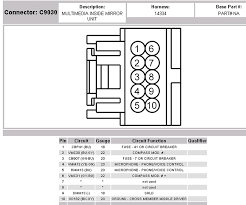 2007 ford edge fuse box on 2007 images free download wiring diagrams 2008 Focus Fuse Box Diagram 2007 ford edge fuse box 5 2008 ford edge owner's manual 2007 malibu fuse box diagram 2008 ford focus fuse box diagram