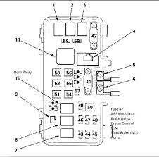 s2000 driver side fuse box diagram modern design of wiring diagram • s2000 fuse box 14 wiring diagram images wiring 2001 honda civic fuse box diagram s2000 driver