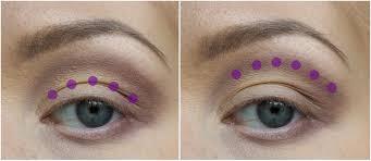 hooded eyes diagram saubhaya makeup