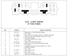 98 ford escort zx2 brake pedal fuse box diagram wiring info \u2022 For a 2001 Ford ZX2 Body Kits i have a 98 ford escort zx2 the problem is no brake lights the rh justanswer com 2002 ford windstar fuse panel diagram 98 ford crown victoria fuse box