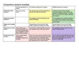 Competitive Matrix Template Free Competitive Analysis Template Competitor Matrix Sample