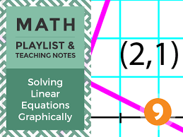 solving linear equations graphically figures playlist and teaching notes