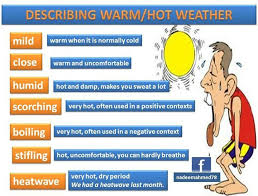 Words To Describe The Weather Tirevi Fontanacountryinn Com