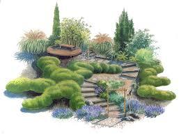 Более лучших идей на тему Японский сад на Дерево  Вертикальный сад Садовед