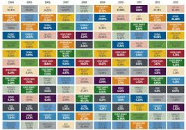 Asset Class Returns - 2004-2013 | Personal Finance | Pinterest ... & Asset Class Returns - 2004-2013 Adamdwight.com