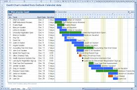 Excel To Gantt Chart Converter Convert Outlook Calendar To Excel And Word 4dx Gantt