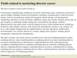Assistant Marketing Manager Cover Letter Associate Product Marketing Manager Sample Resume