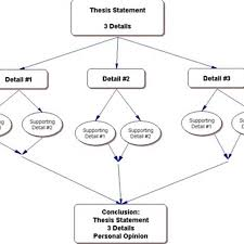 essay on rule of law with outline at essayzz net euessay on rule of law   outline pic