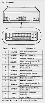 1995 honda civic radio wiring diagram 2005 stereo image 1995 honda civic radio wiring diagram 2005 stereo image