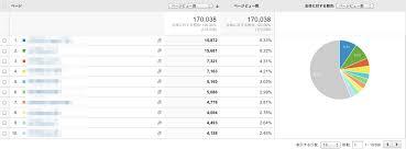 「アクセスの集まっている記事」の画像検索結果