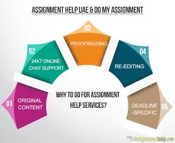 assignment help online for uae students assignment help uae do my assignment