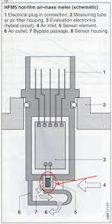 mass air flow sensor wiring diagram 19 3 hastalavista me subaru mass air flow sensor wiring diagram flow sensor wiring diagram 15 hot film air mass meters what are they 10