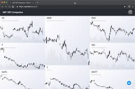 Bac Stock Chart Creating A Watchlist From Stock Chart Patterns Watchlist