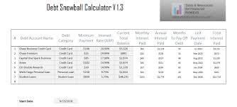 how to pay off credit cards fast debt snowball calculator payoff credit cards fast reaching