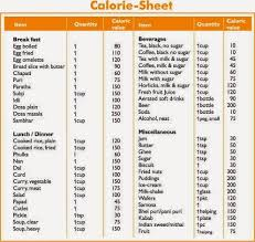 Paleo Diet Chart For Non Vegetarians In Tamil Weight Loss Plan Tamil Kerja Kerja F