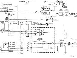 jeep grand cherokee wiring diagram nilza net cherokee 99 Jeep Grand Cherokee Wiring Diagram jeep grand cherokee wiring diagram nilza net 1999 jeep grand cherokee wiring diagram