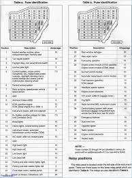 c5 fuse diagram wiring diagrams citroen c5 2003 fuse box diagram wiring diagram show c5 corvette fuse panel diagram c5 fuse diagram