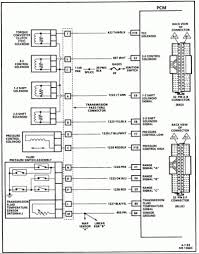 s10 ignition switch wiring diagram thoughtexpansion net 1998 chevy s10 trailer wiring harness at Chevy S10 Trailer Wiring Diagram