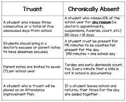 180 Days Of School Chart Attendance Parents Kelly Miller Elementary School