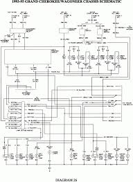1996 jeep cherokee fuse box diagram discernir net 96 jeep cherokee fuse box diagram at 1996 Jeep Grand Cherokee Fuse Box Diagram